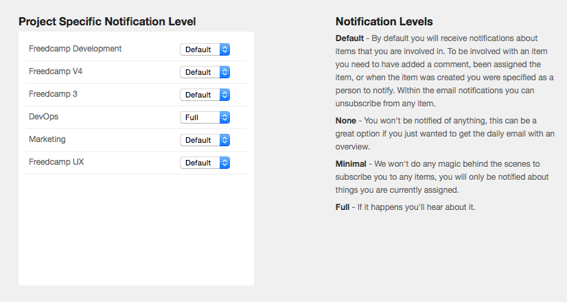 Notifications page future
