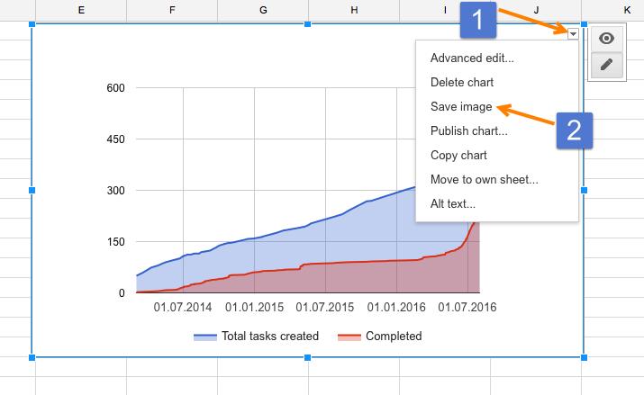 Static Graph